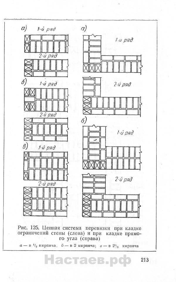 Каменные работы и монтаж сборных конструкций 1961 г.